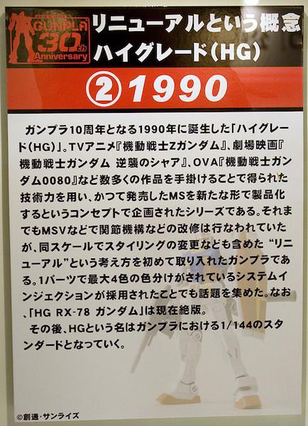 ②リニューアルという概念 ハイグレード(HG) 1990 POP