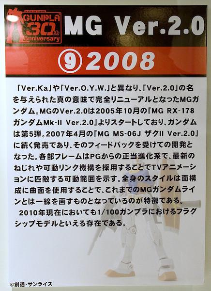 ⑨MG Ver.2.0 2008 POP