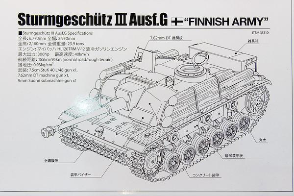 "1/35 III号突撃砲G型 ""フィンランド軍"" 車体解説"
